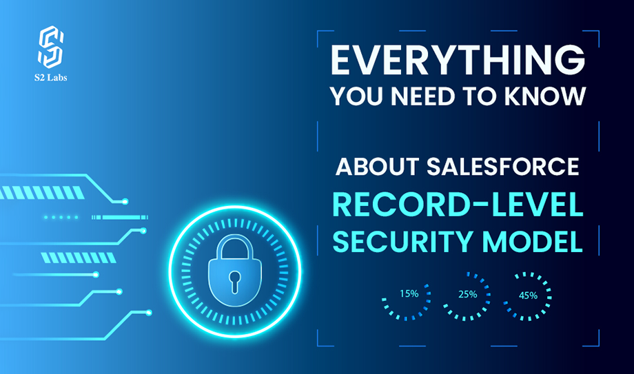 Everything You Need to Know About Salesforce Record-Level Security Model