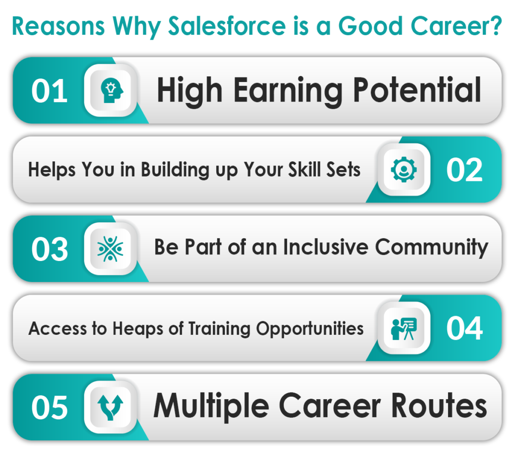 Reasons Why Salesforce is a Good Career Option